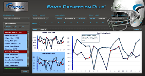 Stats Projection Plus